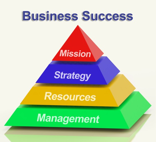 Business Success Pyramid Showing Mission Strategy Resources And Management