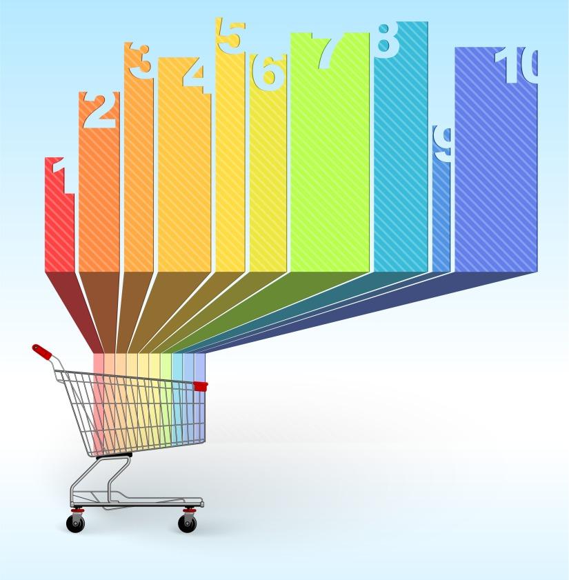 shopping-infographic-chart-template-vector_GJriHxwu